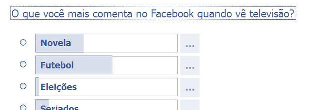 Pesquisa no Facebook durou exatamente cinco dias