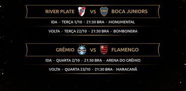 Semifinais da Libertadores