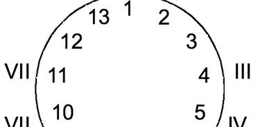 Círculo cromático da escala Bohlen-Pierce