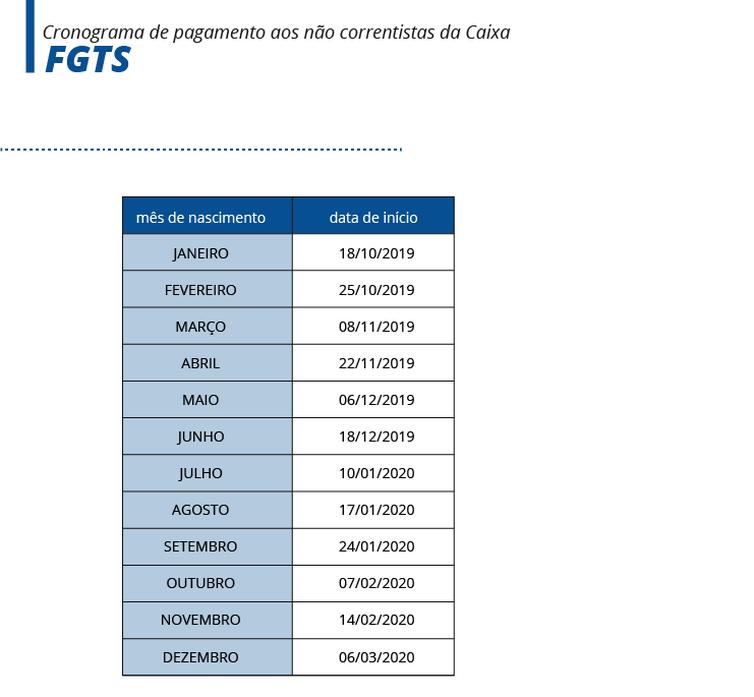 tabela_abr_pis_pasep_nao_correntistas