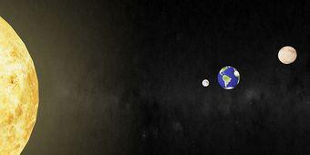 Posição da Terra em relação ao Sol.
