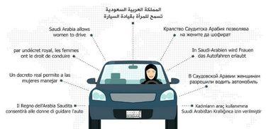 Imagem do Centro de Comunicação da Arábia Saudita sobre a  permissão para dirigir das mulheres