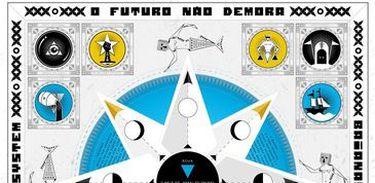 Álbum O Futuro não demora - BaianaSystem