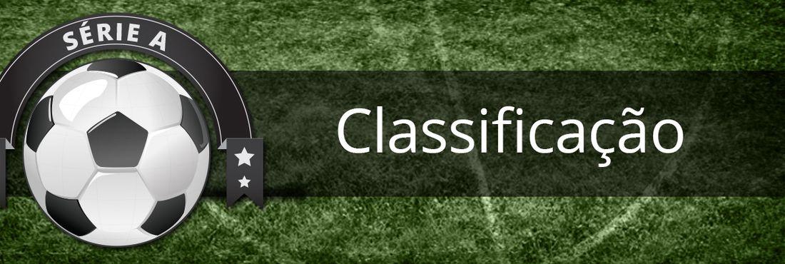 Classificação da Série A do Brasileirão