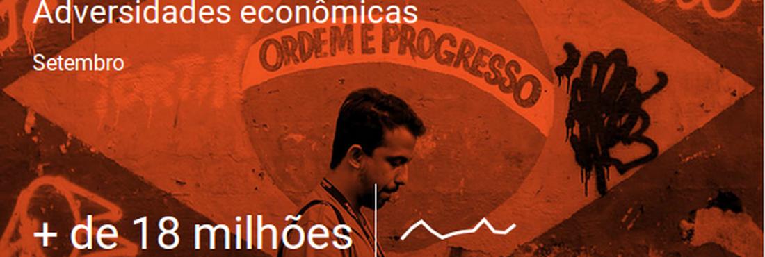 Problemas na economia viram milhões de buscas