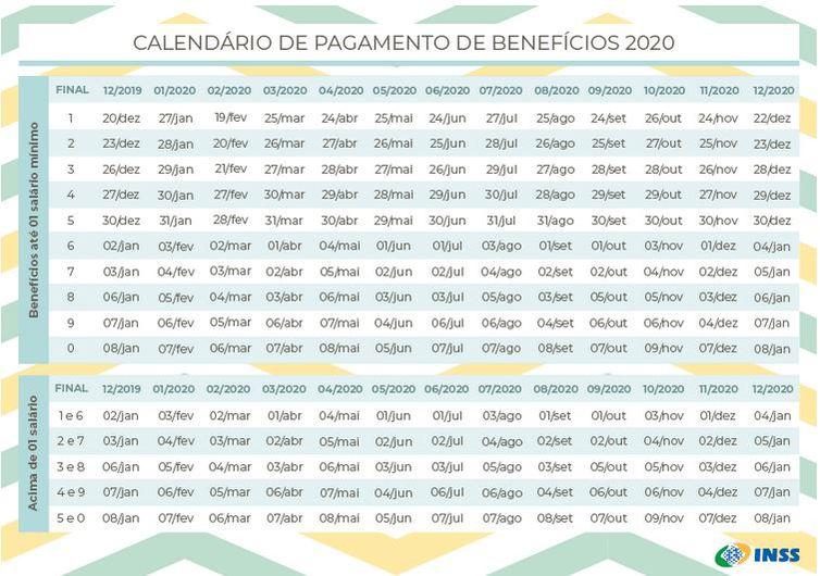 Calendário de pagamento de 2020 do INSS está disponível para consulta