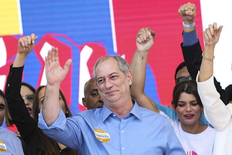 Ciro Gomes_ Eleiçoes 2018
