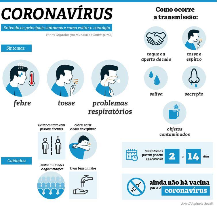 Confira os principais cuidados para prevenir o contágio do novo coronavírus