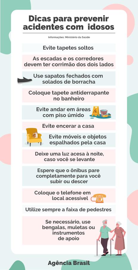 infografico_seguranca-idosos_abr