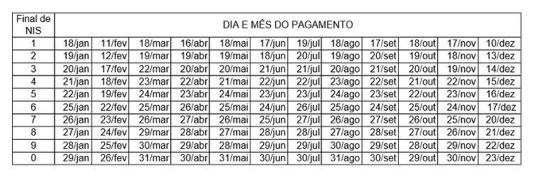 tabela_bolsa_familia Economia