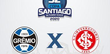 Grêmio (RS) x Internacional (RS)
