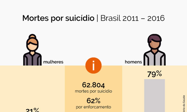 arte_suicidio.png