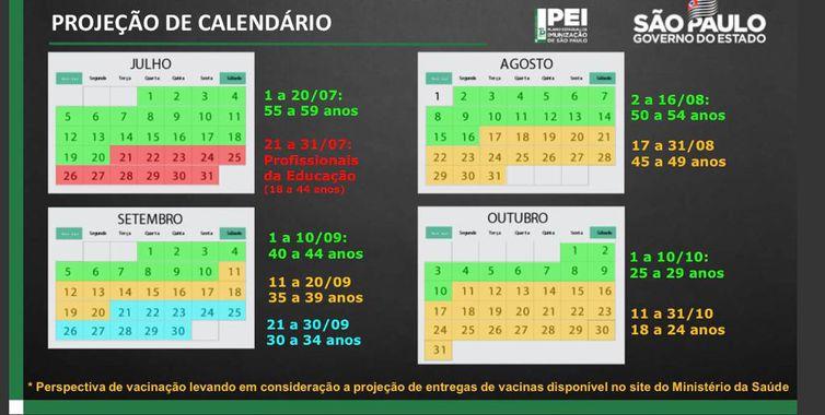 calendario_vacinacao_sp
