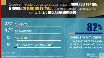 violência contra a mulher, durante a pandemia