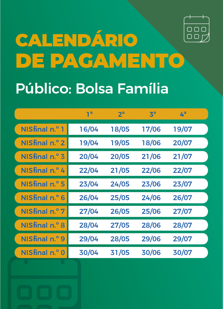 calendario_auxilio_parcelas_consolidado_bolsa-familia Economia