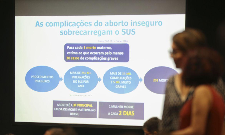 O Supremo Tribunal Federal realiza audiência pública sobre descriminalização do aborto. Foram convidados 50 expositores, entre especialistas das áreas de saúde, do direito e de ciências sociais; e de movimentos feministas, organizações