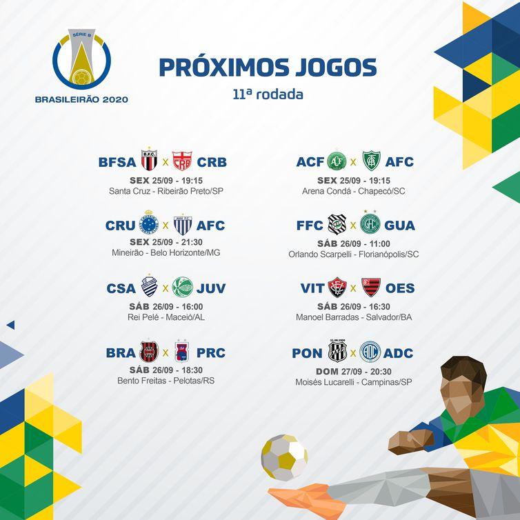 tabela de jogos série B