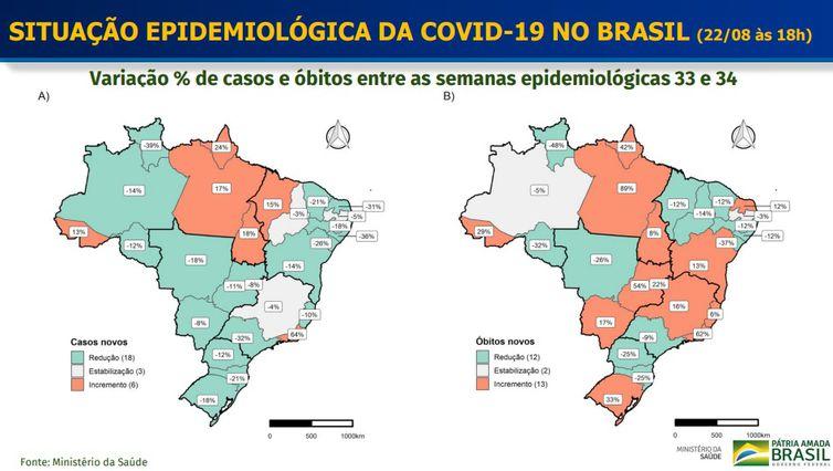 Variação % de casos e óbitos entre as semanas epidemiológicas 33ª e 34ª.