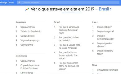 O que esteve em alta no Google no Brasil em 2019 - Reprodução internet