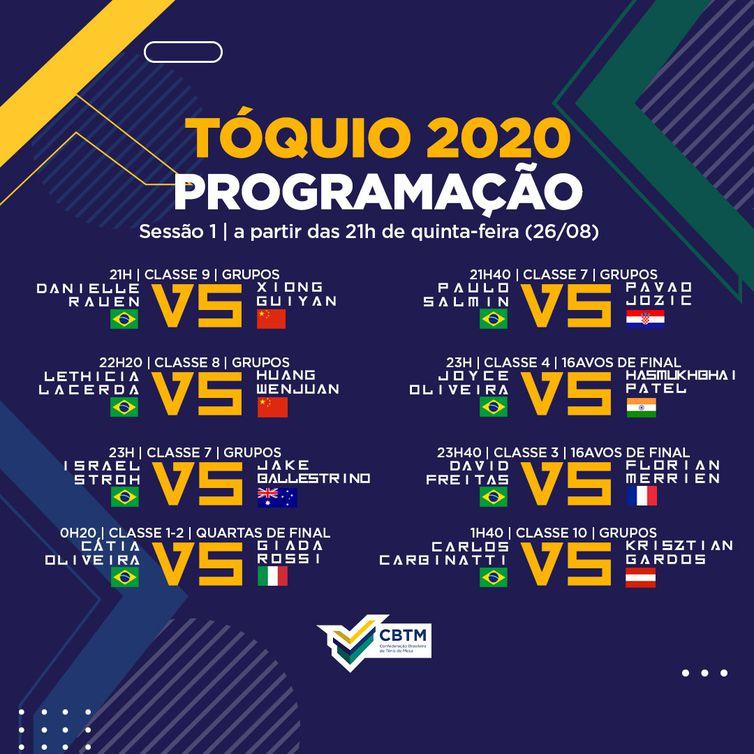 tabela jogos- tênis de mesa - paralimpíada - Tóquio 2020