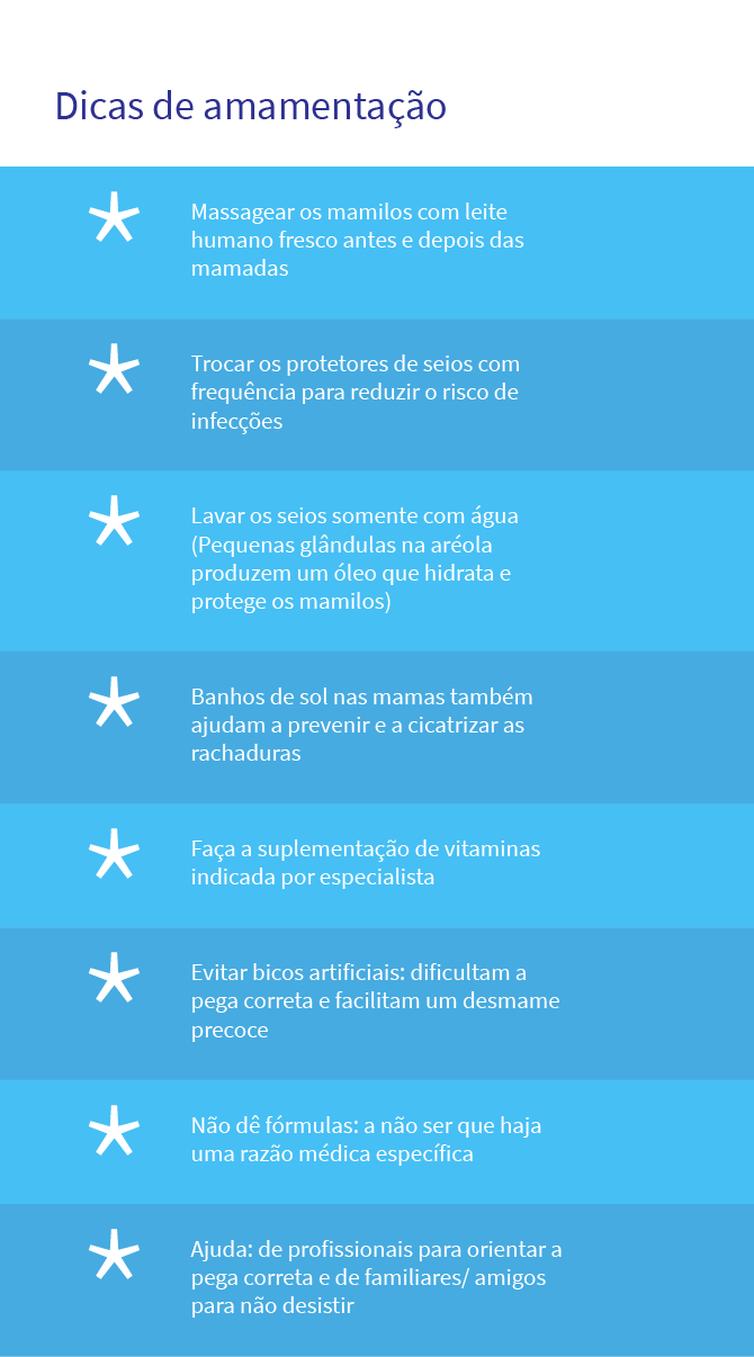 Arte Agência Brasil amamentação