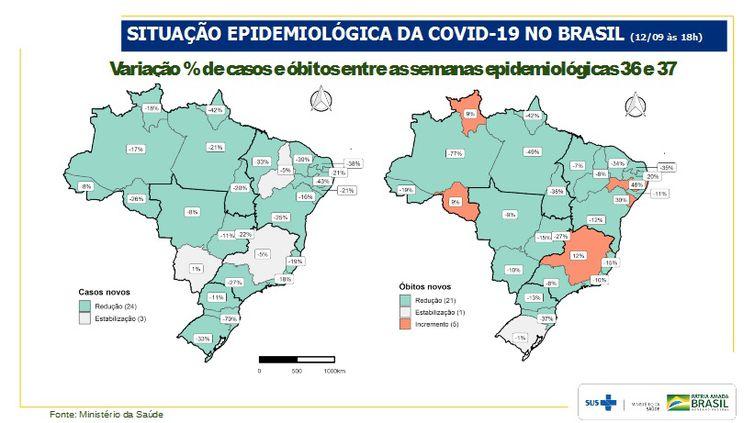 Variação de casos e óbitos entre as semanas epidemiológicas 36 e 37