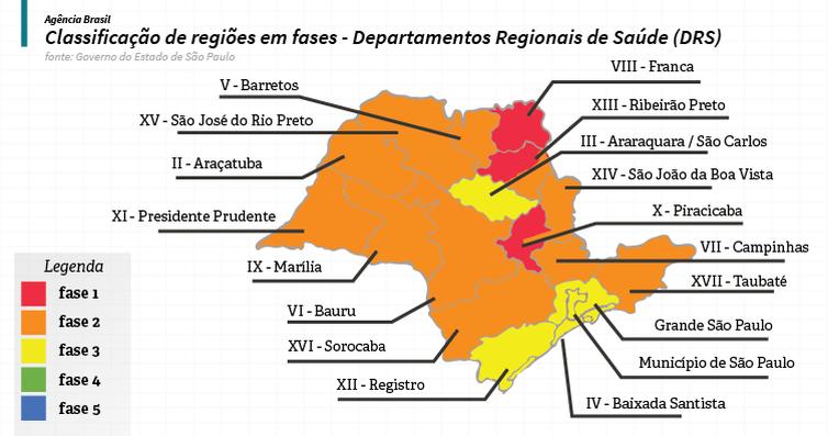 Mapa atual dos municípios de São Paulo.