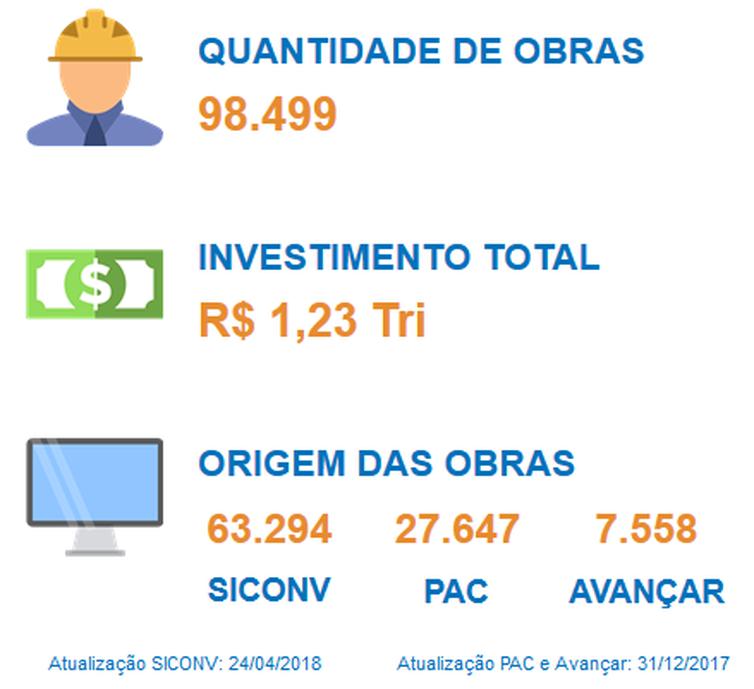 painel_de_obras
