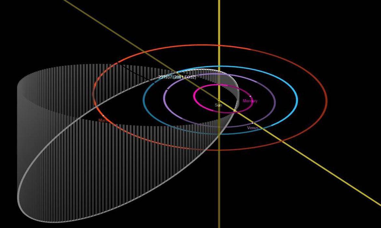 Asteroide 2001 FO32 passará bem próximo à Terra, afirma Nasa.