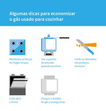 Infográfico - Economia de gás