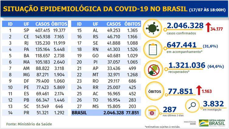 whatsapp_image_2020-07-17_at_18.29.45 Saúde