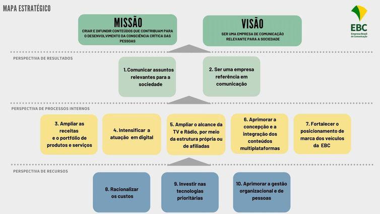 mapa_estrategico_13_8_211.jpg