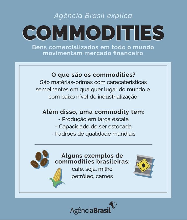 Agência Brasil explica: commodities